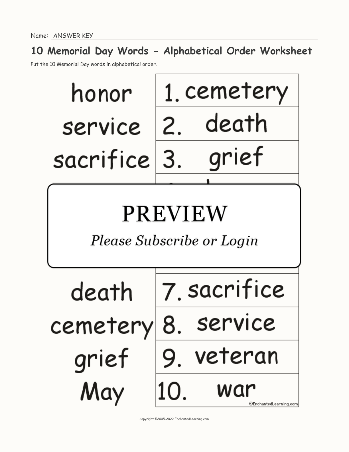 10 Memorial Day Words