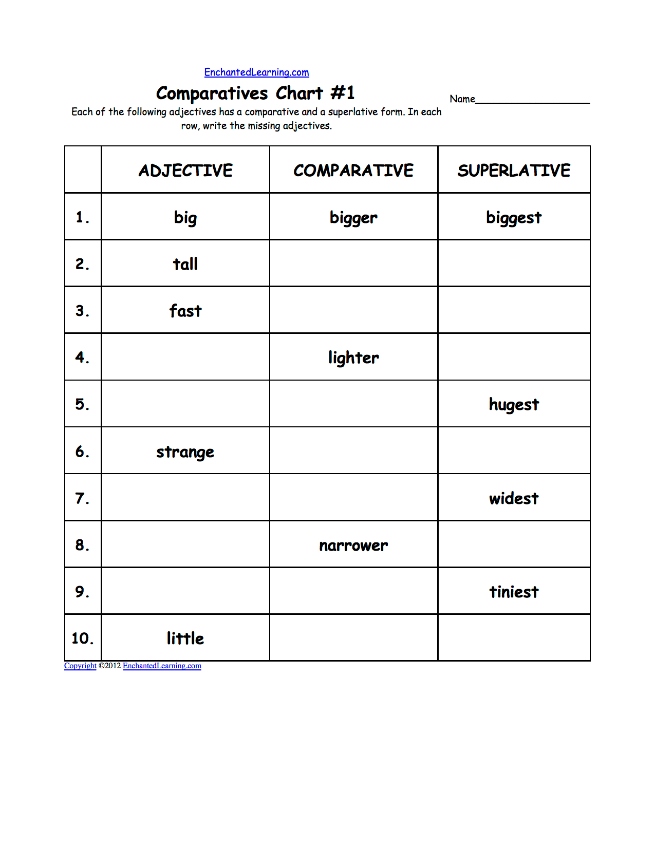 Adjective Activities And Worksheets Enchantedlearning
