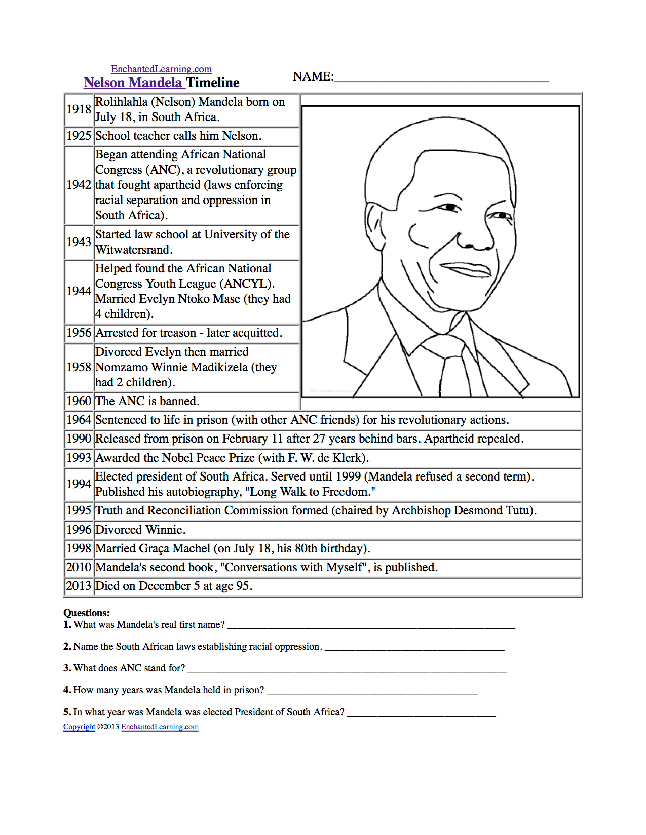 Presidents Day Worksheet Grade 4