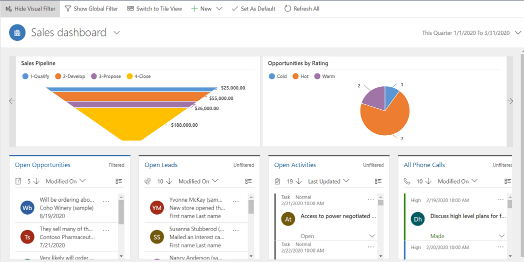 Easily Create Personal Dashboards in Dynamics 365