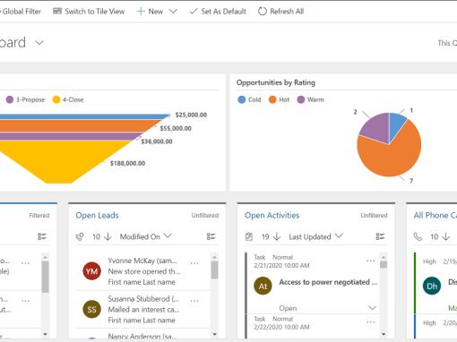 enCloud9   Microsoft Dynamics 365 CRM Consultants Blog