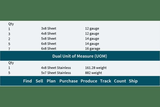 Epicor Kinetic Advanced Unit of Measure Dimensional Inventory Dual Unit of Measure Table