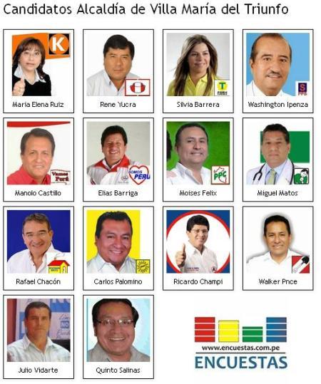 Candidatos Villa María del Triunfo