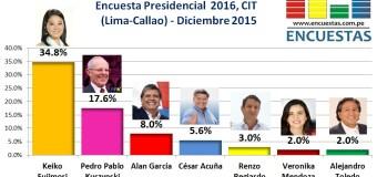 Encuesta Presidencial 2016, CIT – (Lima – Callao) Diciembre 2015