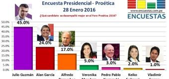 Encuesta Presidencial, Proética – 28 Enero 2016