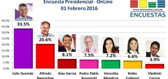 Encuesta Presidencial, Online – 01 Febrero 2016