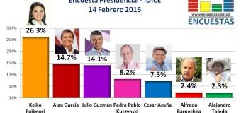 Encuesta Presidencial, IDICE – 14 Febrero 2016