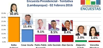 Encuesta Presidencial, Tentaviva – 02 Febrero 2016