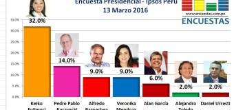 Encuesta Presidencial, Ipsos Perú – 13 Marzo 2016