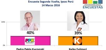PPK vs Keiko, Ipsos Perú – 14 Marzo 2016