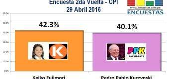 Encuesta 2da Vuelta, CPI – 29 Abril 2016