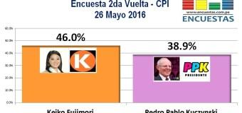 Encuesta 2da Vuelta, CPI – 26 Mayo 2016