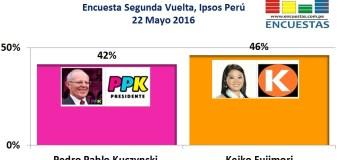 Encuesta 2da Vuelta, Ipsos Perú – 22 Mayo 2016