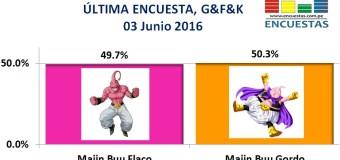 Última encuesta presidencial – 03 de Junio 2016