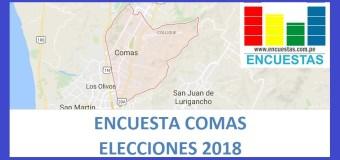 Encuesta Alcaldía de Comas – Setiembre 2018