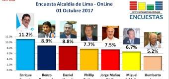 Encuesta Online Alcaldía de Lima – 01 de Octubre 2017