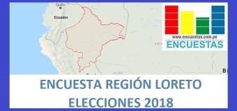 Encuesta Gobierno Regional de Loreto – Agosto 2018
