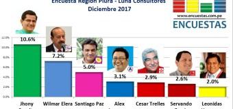 Encuesta Gobierno Regional de Piura, Luna Consultores – Diciembre 2017