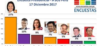 Encuesta Presidencial, Ipsos Perú – 17 Diciembre 2017