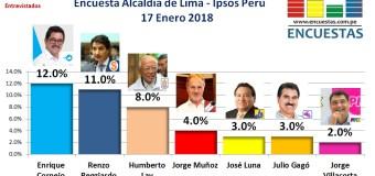 Encuesta Alcaldía de Lima, Ipsos Perú – 17 Enero 2018