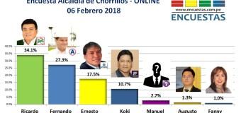 Encuesta Online Alcaldía de Chorrillos – 06 Febrero 2018