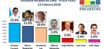 Encuesta Alcaldía de Lima, Ipsos Perú – 12 Febrero 2018