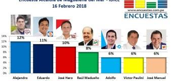 Encuesta Magdalena del Mar, IDICE – 16 Febrero 2018