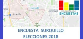 Encuesta Alcaldía de Surquillo – Setiembre 2018