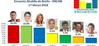 Encuesta Online Alcaldía de Breña – 17 Marzo 2018