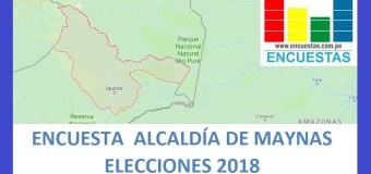 Encuesta Alcaldía de Maynas, Loreto, Junio 2018