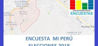 Encuesta Alcaldía de Mi Perú – Setiembre 2018