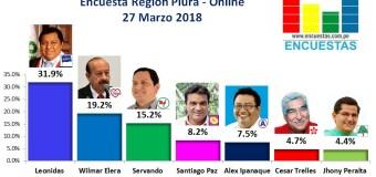 Encuesta Región Piura, Online – 27 Marzo 2018