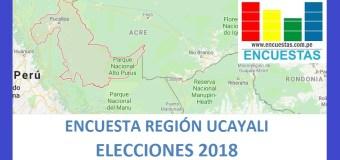 Encuesta Gobierno Regional de Ucayali – Agosto 2018