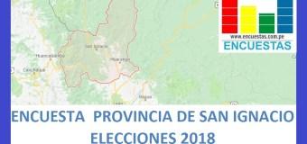 Encuesta Alcaldía Provincial de San Ignacio – Setiembre 2018
