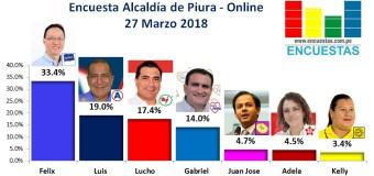 Encuesta Alcaldía de Piura, Online – 27 Marzo 2018