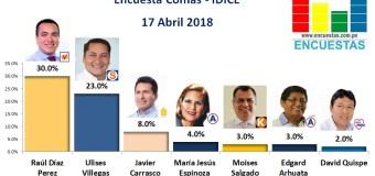 Encuesta Comas, IDICE – 17 Abril de 2018