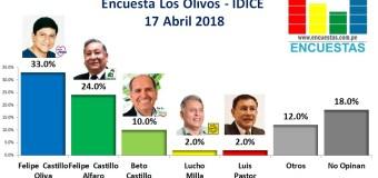 Encuesta Los Olivos, IDICE – 17 Abril de 2018