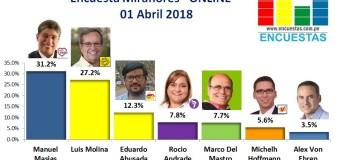 Encuesta Alcaldía de Miraflores, Online – 01 Abril 2018