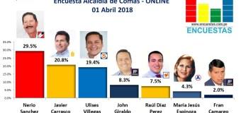 Encuesta Alcaldía de Comas, Online – 01 Abril 2018
