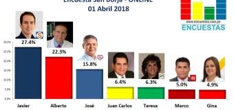 Encuesta Alcaldía de San Borja, Online – 01 Abril 2018