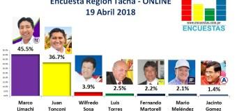 Encuesta Región Tacna, ONLINE – 19 Abril de 2018