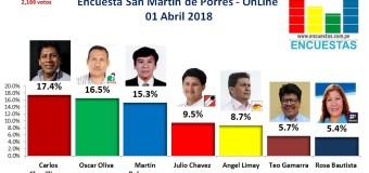 Encuesta Alcaldía de San Martín de Porres, Online – 01 Abril 2018