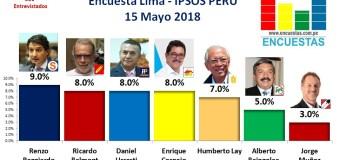 Encuesta Alcaldía de Lima, Ipsos Perú – 15 mayo 2018