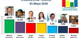 Encuesta Alcaldía de Lima, Online – 01 Mayo 2018