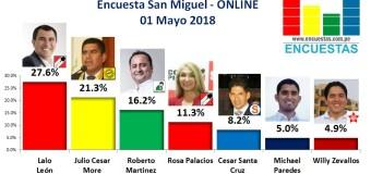 Encuesta San Miguel, Online – 01 Mayo 2018