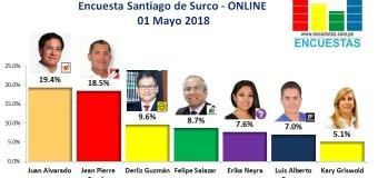 Encuesta Santiago de Surco, Online – 01 Mayo 2018