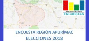 Encuesta Gobierno Regional de Apurímac – Agosto 2018