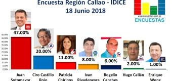 Encuesta Región Callao, IDICE – 18 Junio 2018