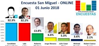 Encuesta San Miguel, Online – 01 Junio 2018