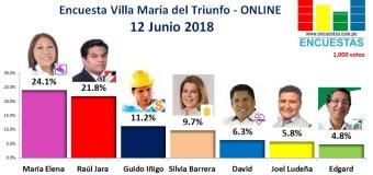 Encuesta Villa María del Triunfo, ONLINE – 12 Junio 2018